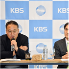 위원회,조사,KBS,권고