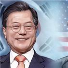 대통령,트럼프,정상회담,한미,방문,한국,일정