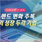 기대,한국경제,국내