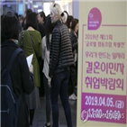 배우자,책임,결혼이주여성,혼인,한국인,체류