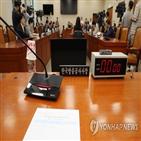 의원,사장,KBS,한국당,국회,불출석,출석