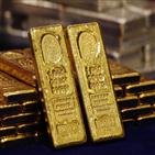 가격,금값,골드바,불안