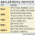 일본,교류행사,취소,서울시