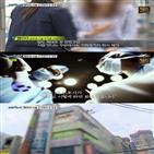 홍원,시술,얼굴,의사