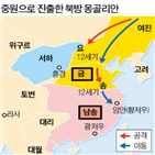 한족,역사,중국,왕조,지배,몽골리안,몽골,몽골제국,나라,세운