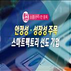 로봇,스마트팩토리,로봇산업,제조,한국경제