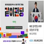펀딩,국기함,유준상,방송,시청자,25일