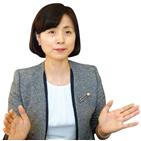 채권,투자,팀장,글로벌,상황,자산가,분산