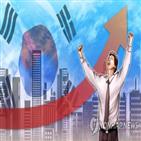 영업이익,전망,예상,기업,증가,상장사,작년