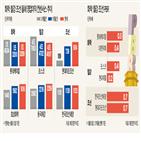 롯데케미칼,화학주,철강,영업이익,올해,반등,중국,주요,매력,이달