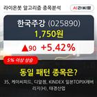 한국주강,주가,기사