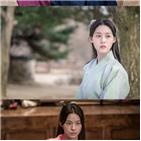 나라,김설현,한희재,시대,자신,기대,역동,표현,변신