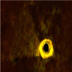 관측,블랙홀,포착