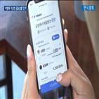 여행,적금,해외여행,인터뷰,서울,관련