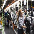 노사,자문위,자동차,인력,외부,현대차,제조업