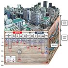 지도,데이터,깊이,지하,통신선,전력선,오류