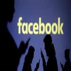 페이스북,인력