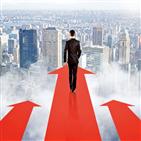 기업,지속가능성,보고서,대한민국,지속가능경영,성명