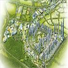 브레인시티,중흥그룹,평택,사업,중흥건설,개발,택지,관계자,기업
