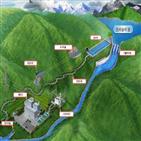 네팔,지원,수력발전소,기업,건설