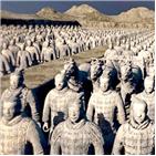 통일,도시,진시황,유럽,중국,도시국가,춘추전국시대,경쟁,무명,상인
