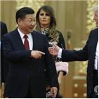 중국,경제,관세,성장,아프리카,미국,철회,대만,인구,채굴