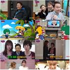 김민교,사리,모습,수능,엄마,조코,일상,로널드