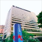 화웨이,한국,국내,글로벌,투자자