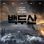 백두산,이병헌,하정우,영화,마동석,천만,배우