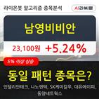 남영비비안,상승,기사,1.59