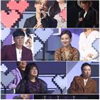 트로트,김준수,마스터,미스터트롯,참가자,트롯맨,심사,무대