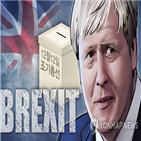 브렉시트,노동당,의회,과반,영국,총선,총리,보수당,확보