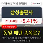 삼성출판사,수준