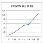 한국형,은퇴,세대