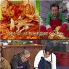 김치,김수미
