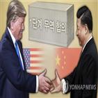 미국,중국,달러,관세,규모,합의,부과,1단계,제품,중국산