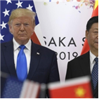 트럼프,미국,대통령,정부,통상정책,1단계,다른,이후,보호주의,시진핑