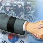 동맹,긴장,보고서,대한,미군,미국,감축,평가,주한미군