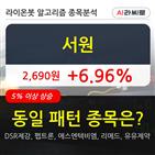 서원,보이,2.39