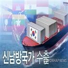 수출,규모,확대,기업,지원,중국,내년,펀드,위해,수출금융