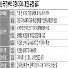 판정,중재,한국