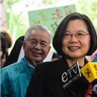 중국,대만,투자,기업