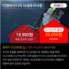 영업이익,디앤씨미디어,매출액,카카오페이지