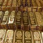 달러,미국,이란,국채,제재,터키,월가,안전자산,금값
