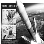발사,위성,로켓,관측,임무,항우연,천리안,내년,미세먼지,정지궤도위성