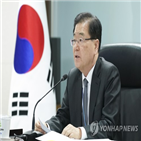 회의,한미일,개최,북한