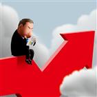 경기,예측,침체,경제,지표,포트폴리오,주식시장,주식,투자,자산