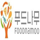 푸드나무,지역,이스트소프트,지역인재,매장,휴게소,파워풀엑스