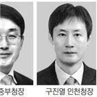국세청,부청,지방청,서울청,조사3국장,청장