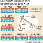 서울,오후,24일,출발,내비게이션,시간